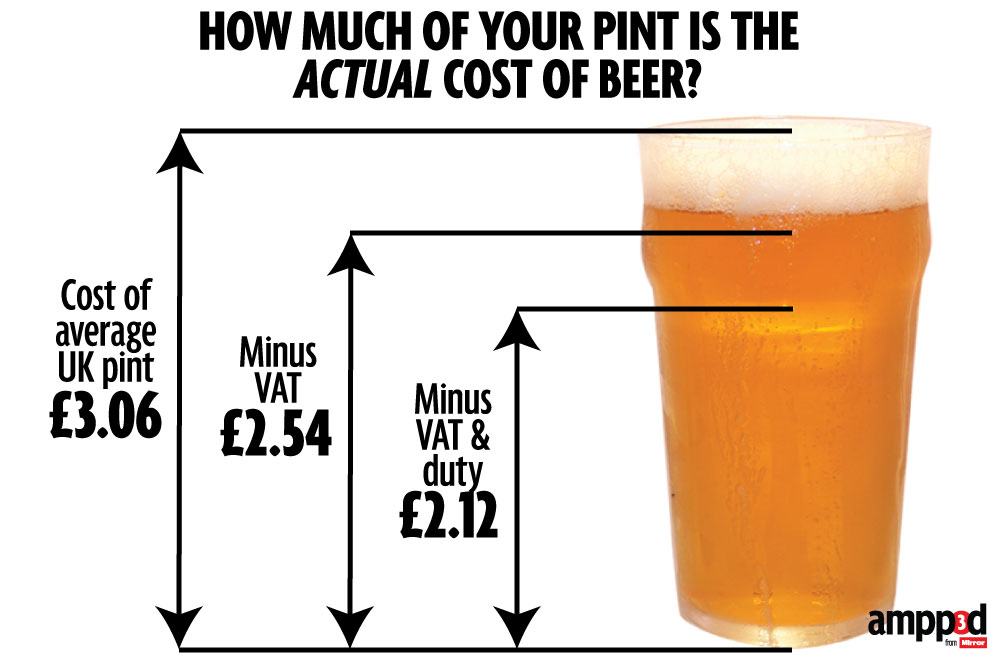 The People Trying To Cut Britain's Eyewatering Beer Tax
