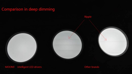 Comparison-in-deep-dimming