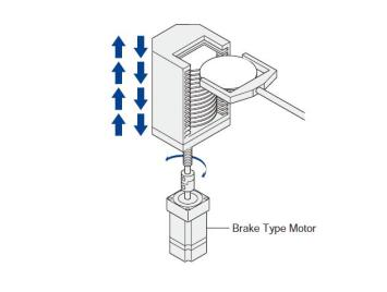 Motor-with-Electromagnetic-Brake