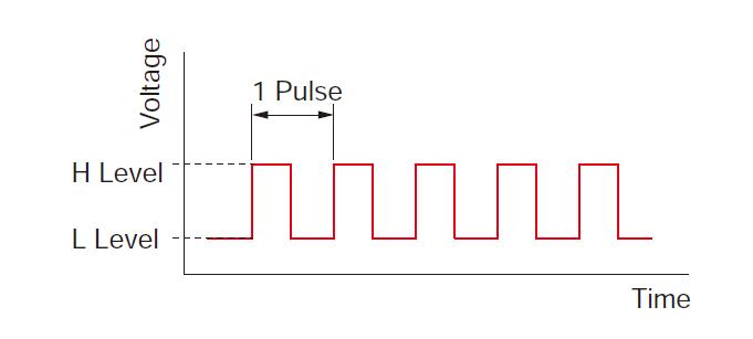 What-is-a-Pulse-Signal