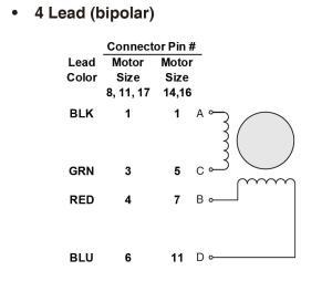 bipolar-stepper-motor