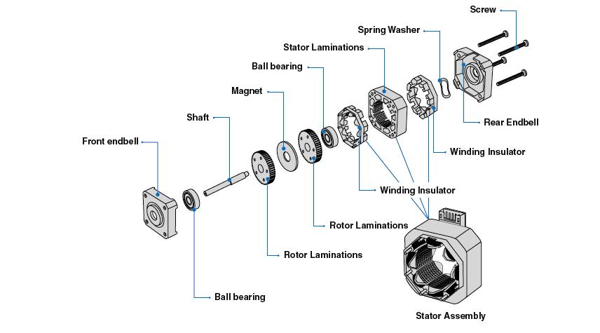 Step Motor