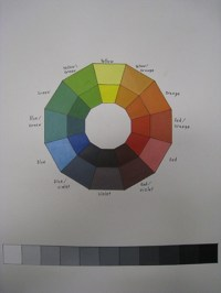 KyoungHwa Oh - Color-wheel & Gray Are Achromatic