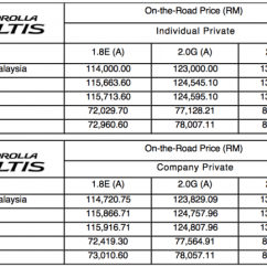 New Corolla Altis On Road Price Headlamp Grand Veloz 2014 Toyota Malaysian Prices Confirmed Rm114k 136k List