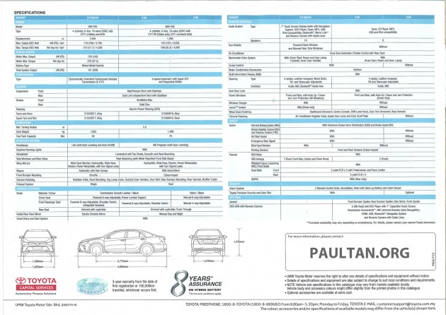 all new camry specs harga grand avanza surabaya 2015 toyota facelift and equipment released malaysia 04 copy