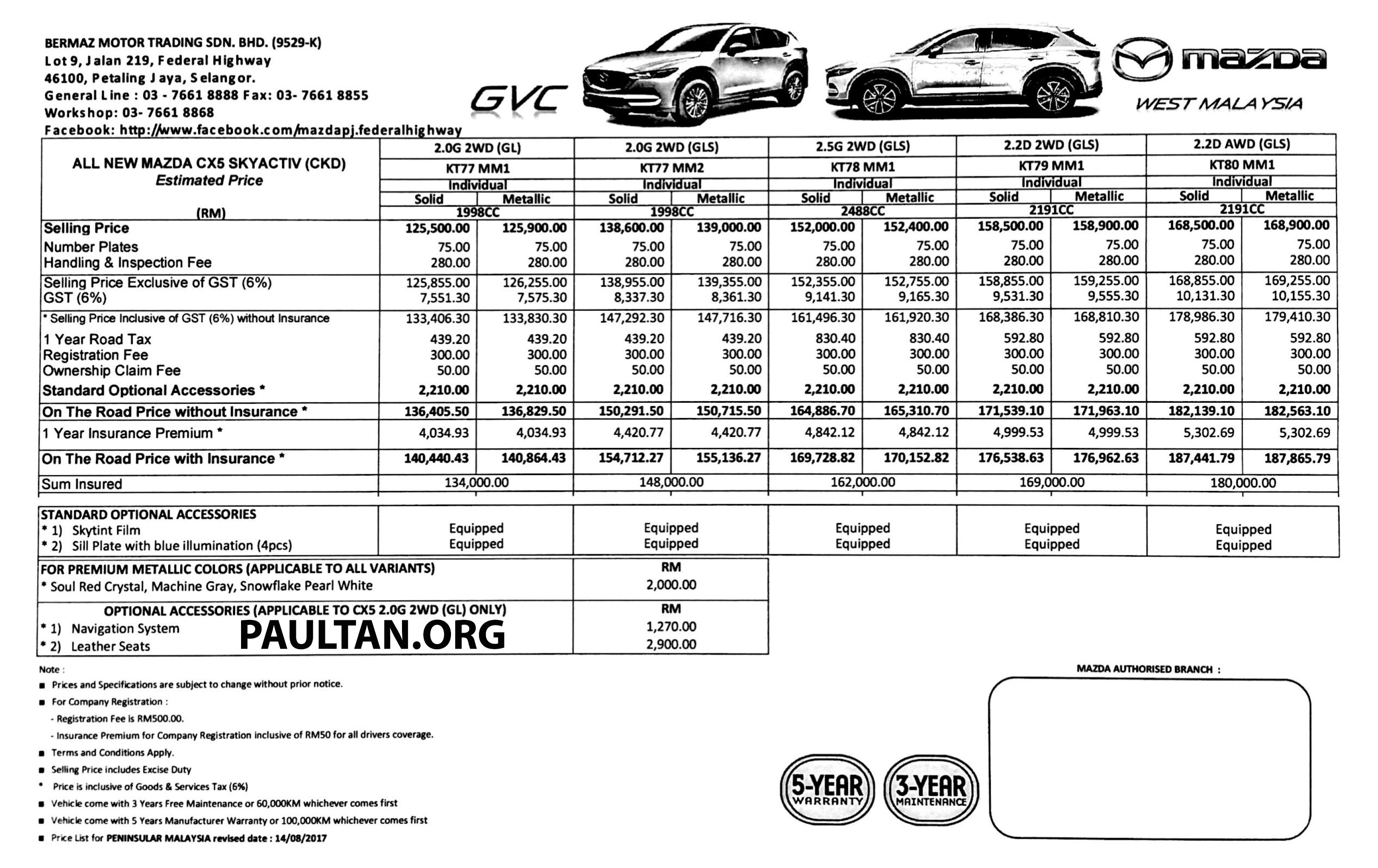 Mazda Cx 5 Malaysian Official Price List Five Ckd