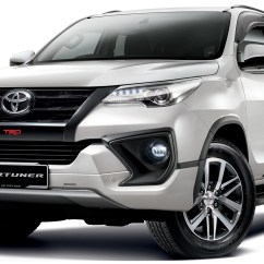 Toyota Grand New Veloz Price In India Harga Avanza 1.3 G M/t 2018 Fortuner Cars Autos Post