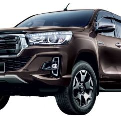Warna Grand New Avanza Dark Brown Immobilizer Toyota Hilux Fortuner Innova Get Kit Safety Updates