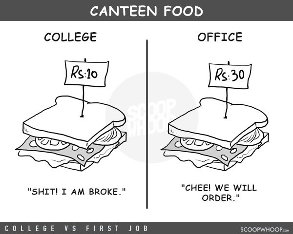 College Life & Life During Your First Job Are Worlds Apart