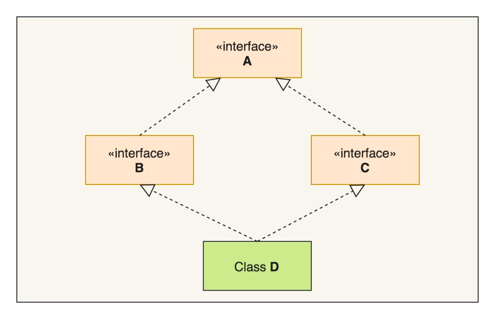 medium resolution of diagram of diamond