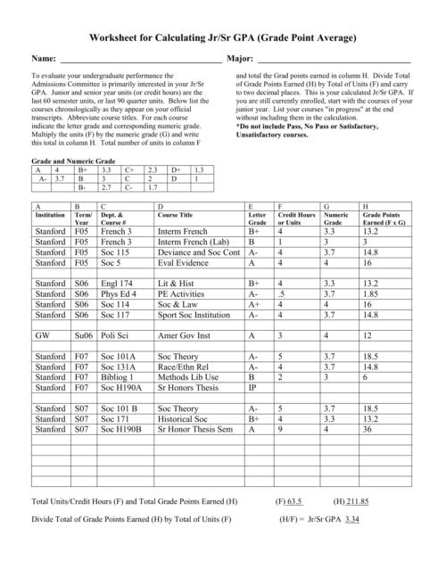 small resolution of Worksheet for Calculating Jr/Sr GPA (Grade Point Average)