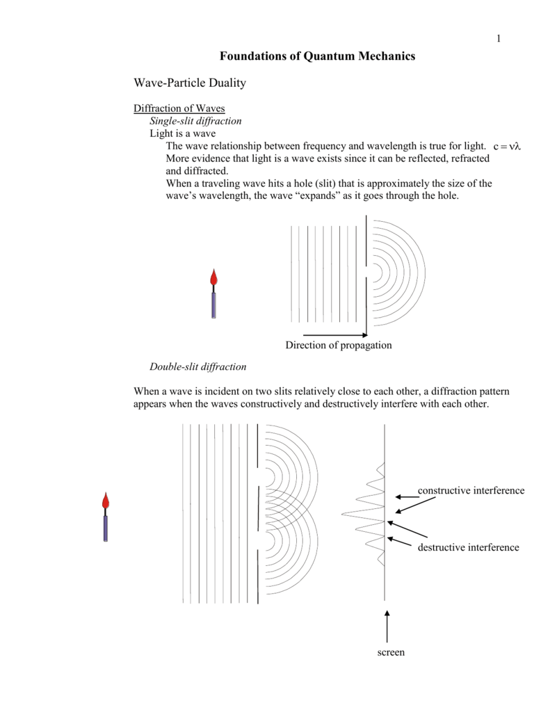 medium resolution of 1 foundations of quantum mechanics wave particle duality diffraction of waves single slit diffraction light is a wave the wave relationship between