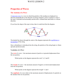 wave lesson 2 properties of waves the anatomy of a wave a transverse wave is a wave in which the particles of the medium are displaced in a direction  [ 791 x 1024 Pixel ]