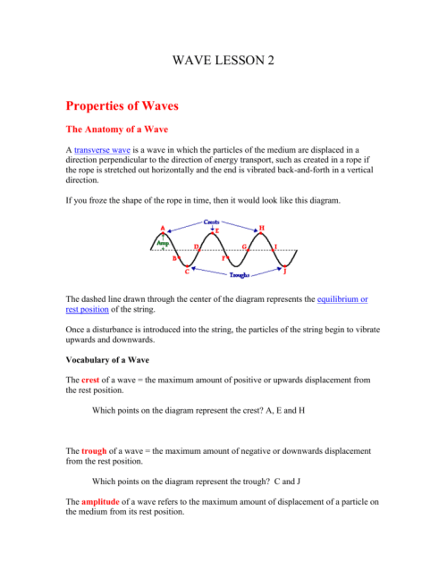 small resolution of wave lesson 2 properties of waves the anatomy of a wave a transverse wave is a wave in which the particles of the medium are displaced in a direction