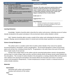 yakima waters mini lesson carbon cycle targets and assessment wa science standards addressed 6 8 sysc the output of one system can become the input of  [ 791 x 1024 Pixel ]