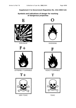 Chemical Symbols And Meanings Evil Signs And Their
