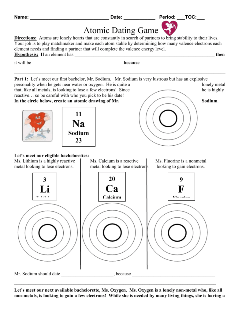 How Many Valence Electrons Does Sodium Have : valence, electrons, sodium, Atomic, Dating