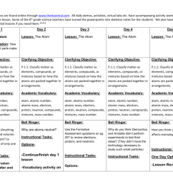 Elements And Compounds Worksheet 8th Grade - Nidecmege [ 791 x 1024 Pixel ]
