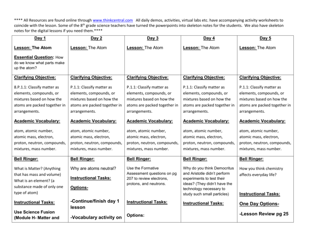 medium resolution of Elements And Compounds Worksheet 8th Grade - Nidecmege