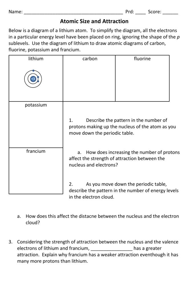 How Many Valence Electrons Does Fluorine : valence, electrons, fluorine, Fluorine, Valence, Electrons, Www.imghulk.com