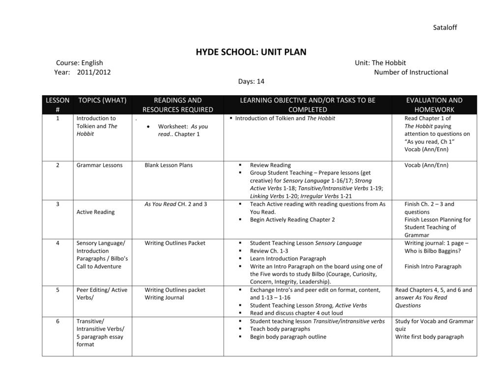 Hyde School Unit Plan