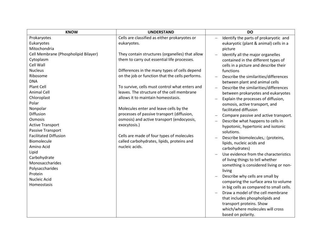 Q2 Study Guide