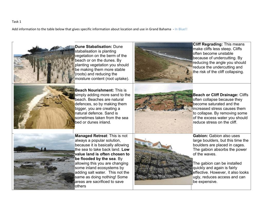 Intro To Coastal Defences Worksheet