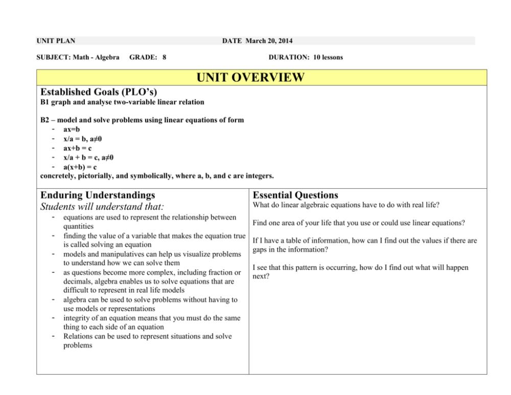 medium resolution of Unit Plan – Grade 8 Math – Algebra