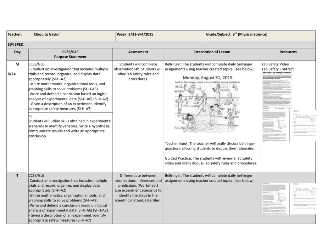 Identifying The Steps Of The Scientific Method Worksheet