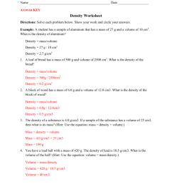 Density Practice Worksheet Answers [ 1024 x 791 Pixel ]