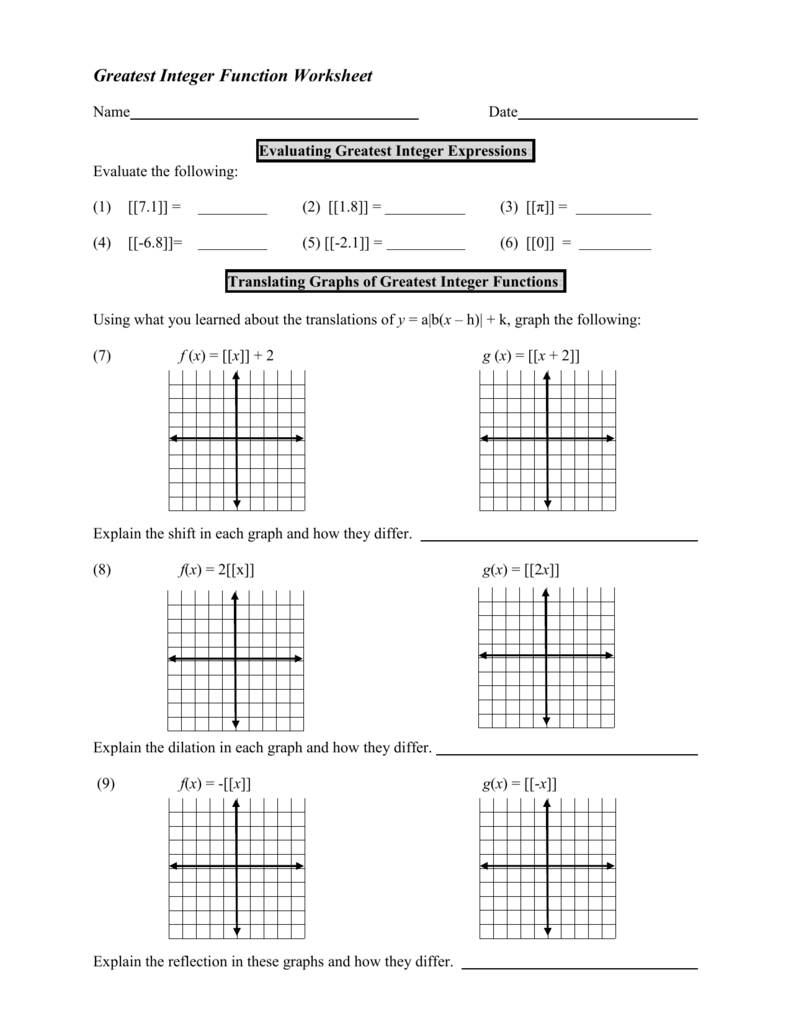 34 Evaluating Functions Practice Worksheet Answers