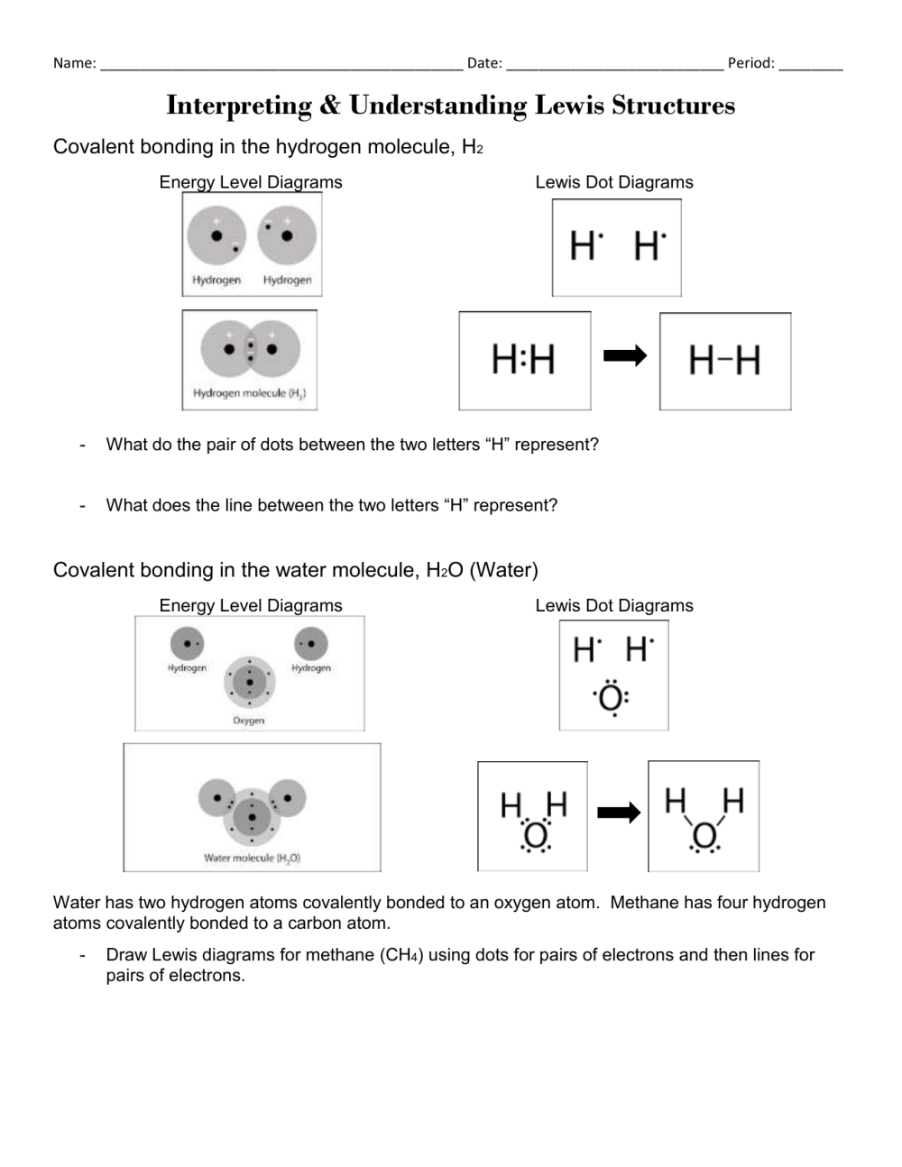 medium resolution of period interpreting understanding lewis structures covalent bonding in the hydrogen molecule h2 energy level diagrams lewis dot diagrams what