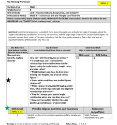 8th grade Lesson plan - Week of 8 [ 1024 x 791 Pixel ]