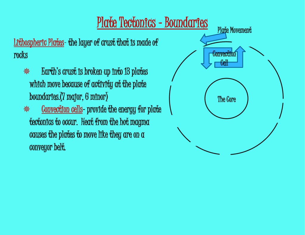 Plate Tectonics Diagrams With Notes