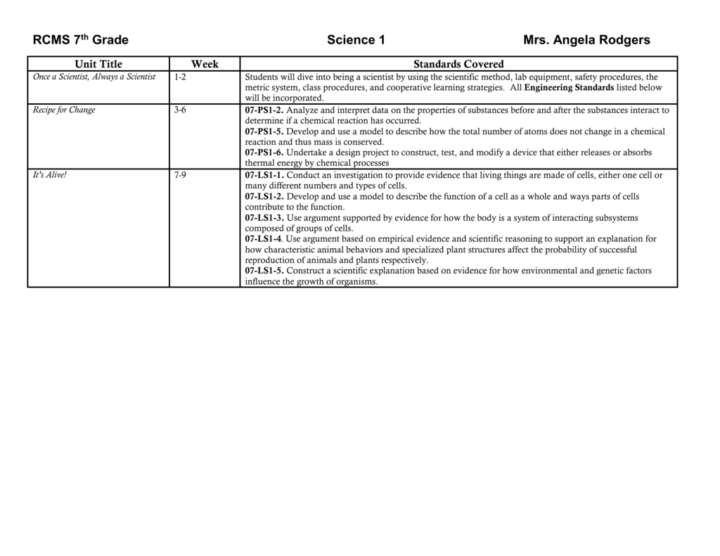 7th Grade Science 1 Standards