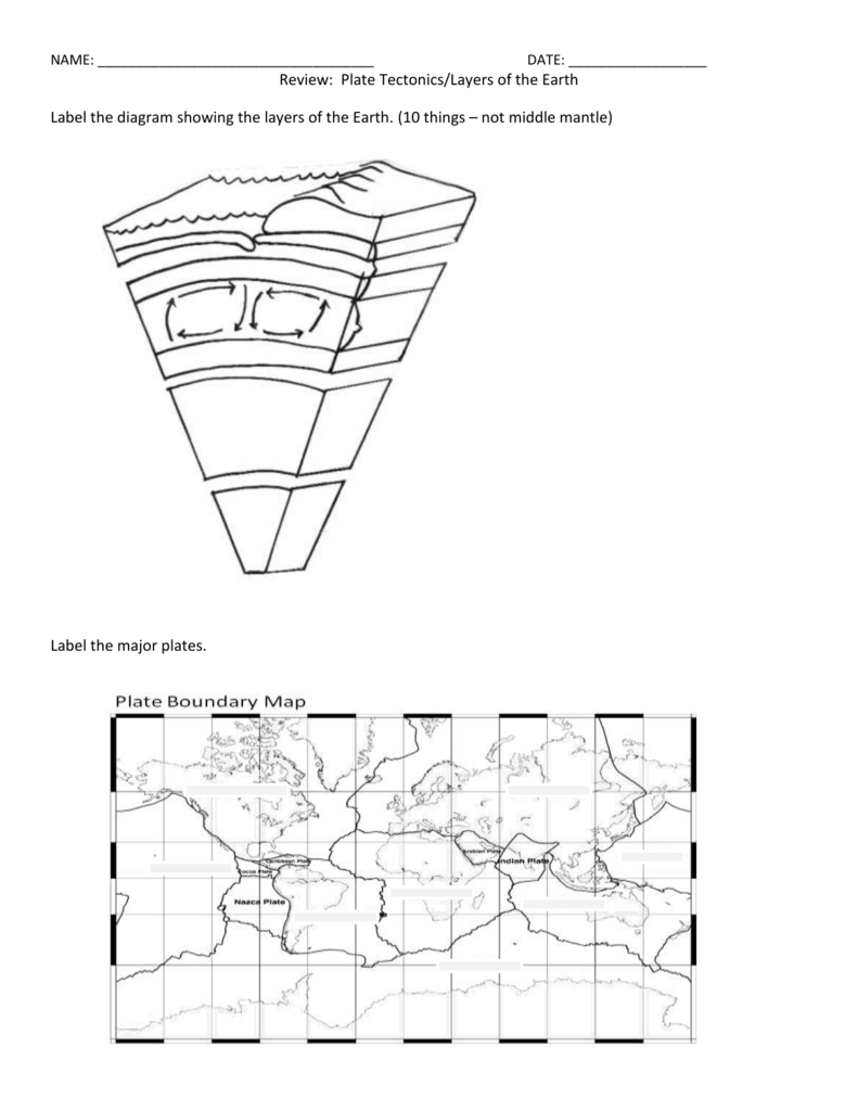 NAME: DATE: Review: Plate Tectonics/Layers of the Earth