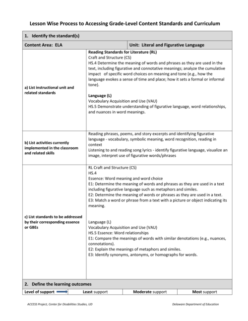small resolution of HS ELA Literal and Figurative Language Unit Plan (Lehm)
