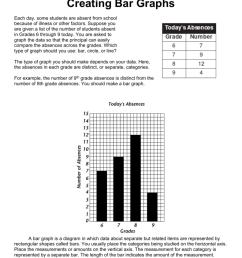 Bar Graph Grade 8 - Free Table Bar Chart [ 1024 x 791 Pixel ]