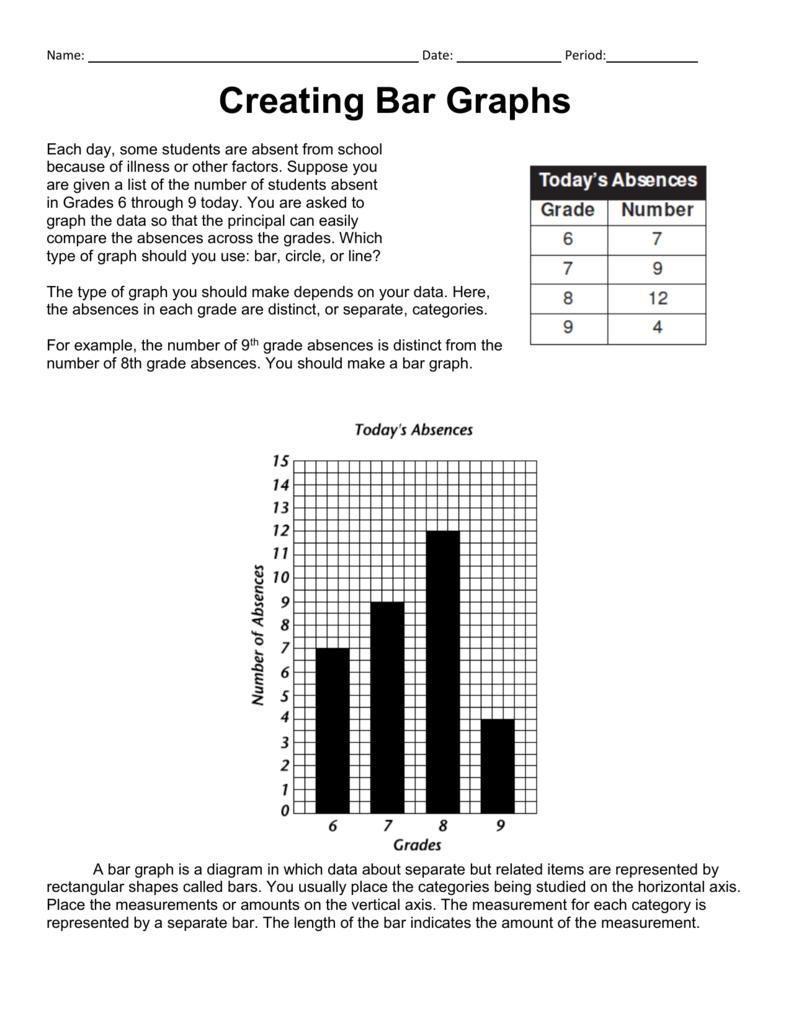 hight resolution of Bar Graph Grade 8 - Free Table Bar Chart
