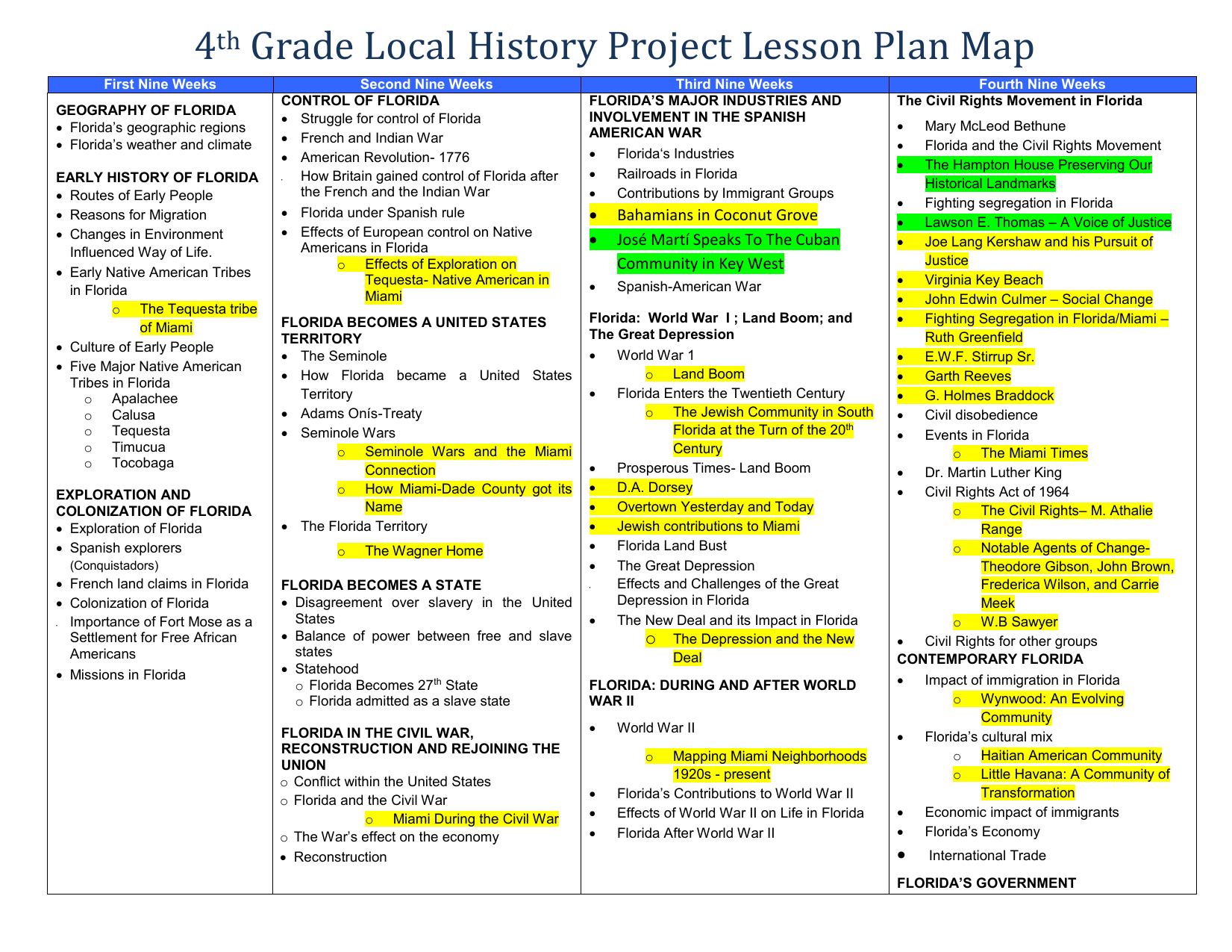 4th 5th Grade Local History Project Lesson Plan Maps