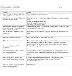 30 Volcanoes And Plate Tectonics Worksheet Answers - Worksheet Resource  Plans [ 1275 x 1651 Pixel ]
