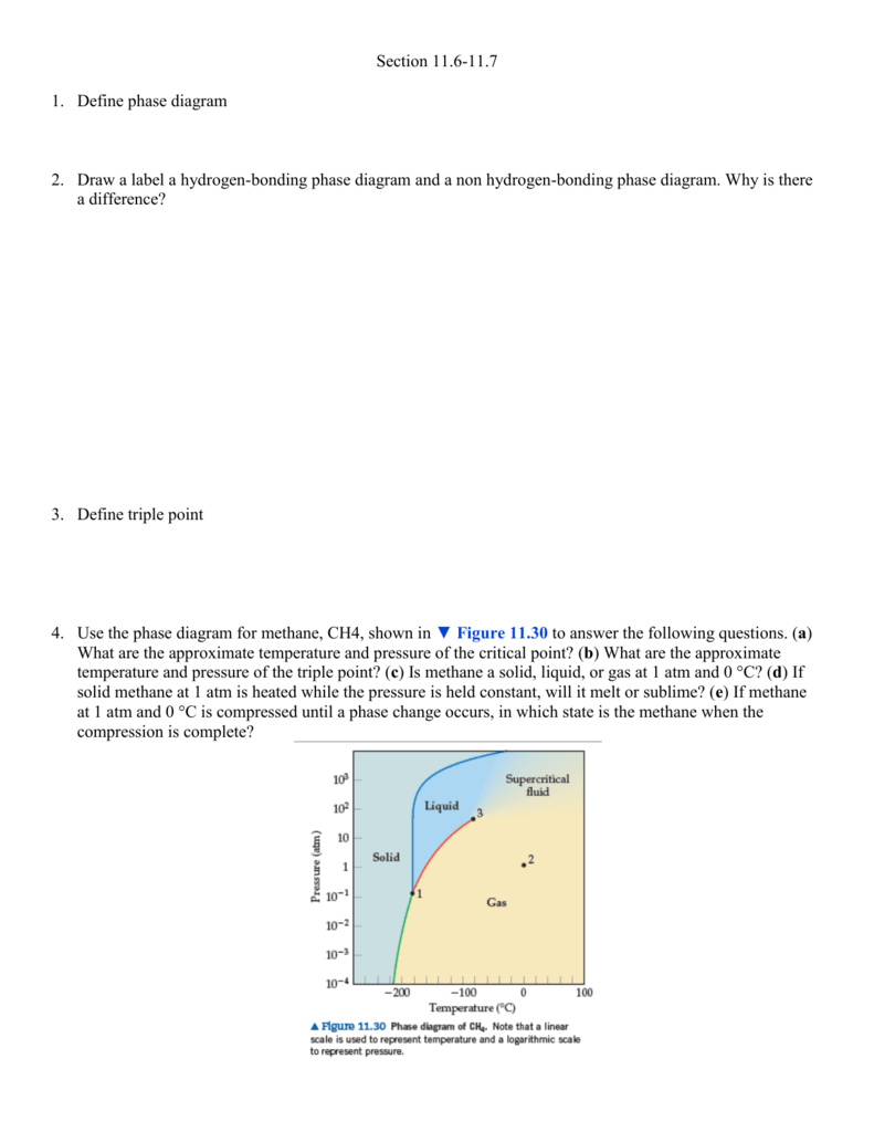 hight resolution of ch4 phase diagram