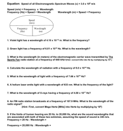 28 Wavelength Frequency And Energy Worksheet Answers - Free Worksheet  Spreadsheet [ 1024 x 791 Pixel ]
