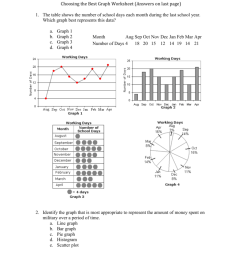 Choosing the Best Graph Worksheet (Answers on last page) The [ 1024 x 791 Pixel ]