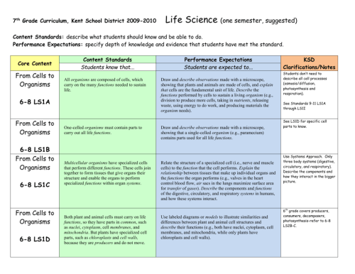 small resolution of 7th Grade Science Standards*Life Science (one semester)