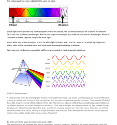 spectroscope diagram [ 791 x 1024 Pixel ]