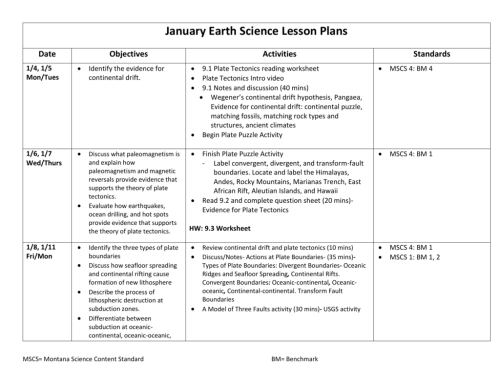 small resolution of 35 Label Plate Boundaries Worksheet - Labels Database 2020