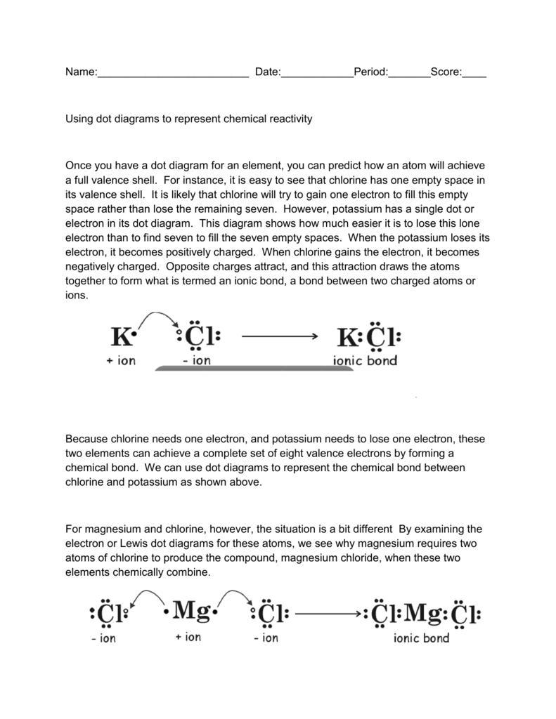 Lewis Dot Diagram For Mg : lewis, diagram, Using, Lewis, Diagrams, Represent, Chemical