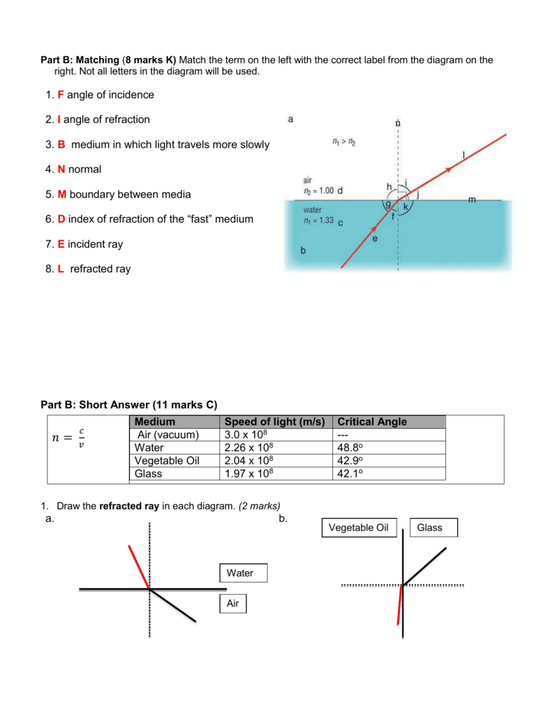 Which Is The Correct Label For The Angle : which, correct, label, angle, Which, Correct, Label, Angle, Labels, Database