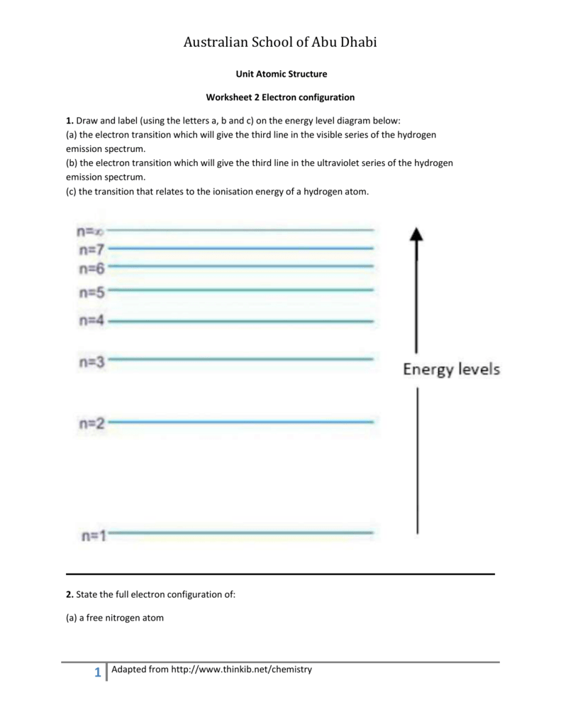 energy level diagram for nitrogen human head and neck muscle labeled file